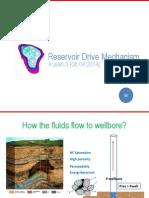 Reservoir Drive Mechanism