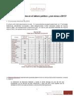 Tablero político hacia 2015 .pdf