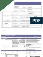 CDN v1.0CI Calculations
