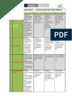 Matriz de valoración DP