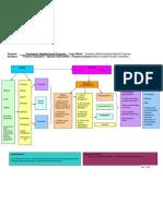 Worksheet Flowchart 1