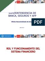 Rol y Funcionamiento Del Sistema Financiero -Productos y Servicios Financiero, CR - Ilo PRI 1