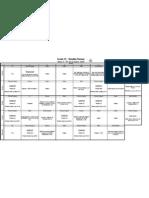 Grade 1C - Weekly Plan Week 4 07-11-09