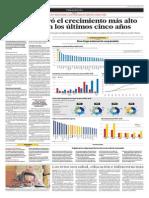 Cusco registró el crecimiento más alto del mundo en los últimos cinco años