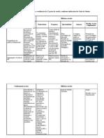 sessão 1 tarefa 1 tabela matriz