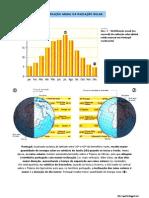 Variação anual da radiação solar (10.º)