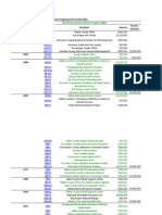 Haddaway-Riccio Bond Bills