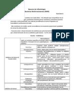 Resumo - Bactérias MDR