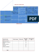 TABLA DE CLASIFICACION COSTOS.doc