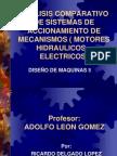 Accionamientos Ricardo Controles