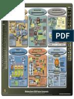 Windows Server 2008 Feature Components