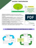 2 Proyectos Identificacion y Formulacion