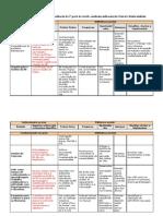 Tabela-matriz_2009