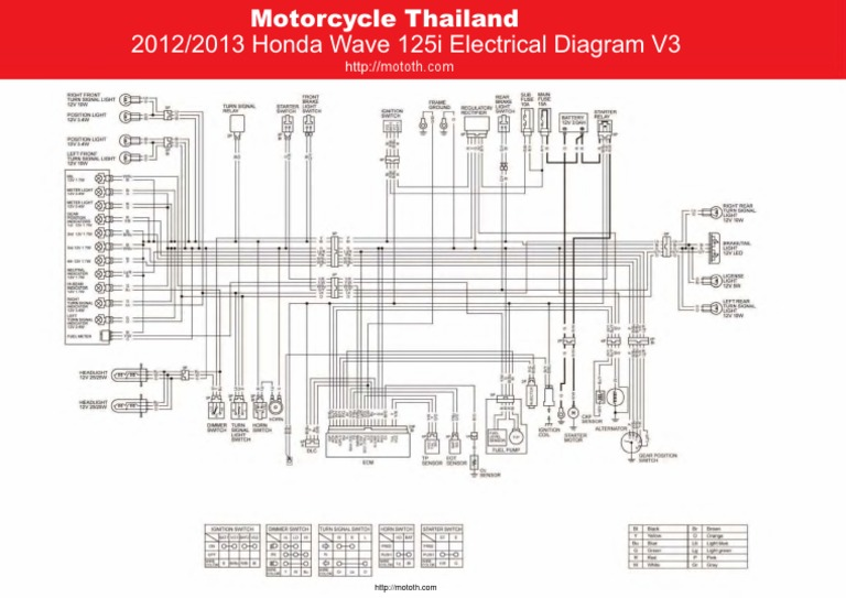 honda wave 125i electrical diagram v3 | pdf | vehicle technology | vehicles  scribd