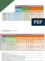 Las declinaciones griegas.pdf