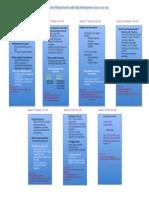 HoD Leadership Development Course 2013-2014