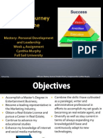 Week 4- Mastery Personal Development and Leadership Mastery Journey Timeline Assignment