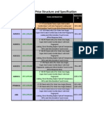 Phone Consumer PriceList Newsletter 2014-04