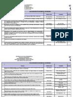 Lista de Proyectos y Comunidades-2009
