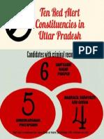 Red Alert Constituencies