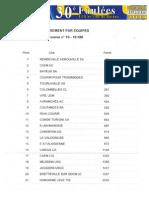 Classement Équipes 10km_2014