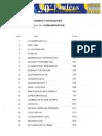 Classement Équipes Semi_2014