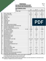 Boiler Catalog