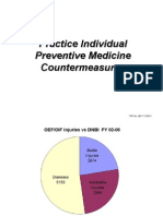Preventive Medicine Countermeasures