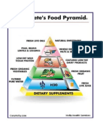 Athlete's Food Pyramid