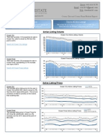 Ocean City MD Real Estate Market Report - May 2014
