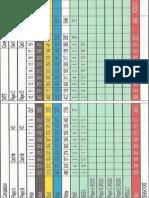 ScoreCardLinks2014.pdf