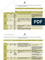 Resumen de Resoluciones Vigentes Hasta El 19 de Agosto de 2013 (2)
