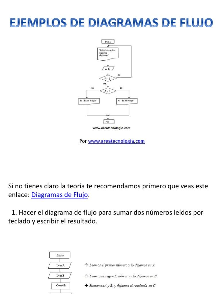 Ejemplos diagramas de flujo ccuart Images