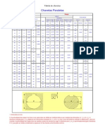 Tabela de chavetas paralelas.pdf