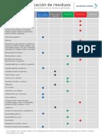 Ficha_clasificacion_de_residuos_Suramericana04.pdf
