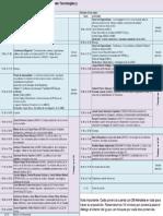 20140506 - Ponencias GI Internet, Sociedad de La Información y NT 2014