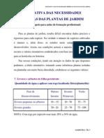 Estimativa Das Necessidades Hídricas Das Plantas de Jardi