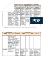 Ana Paula R.Tabela-matriz 1ªtarefa,2ª s
