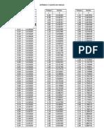 2. Apêndice i - Dados Do Ensaio - Final