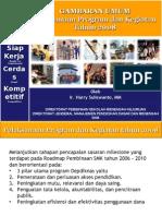 Presentasi Kasubdit Program
