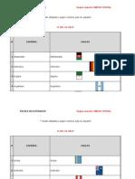 Banderas Orden Alfabetico