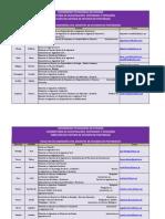 Docentes de Estudios de Postgrados de La Facultad de Ingenieria Civil