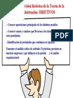 Evolución Histórica de Los Estudios de Organización Empresarial.