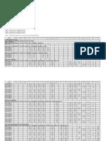 Load Combination Eurocode 3