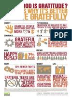 Grateful Infographic
