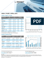 Pune Office Rental Insights April 2014