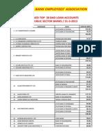 List of Top 400 Bad Loan Accounts