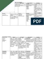 Metodología de la Investigación Cuadro tipos de Investigación.pdf