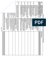 TS16949 Audit Checklist