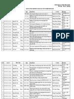 Bảng Tổng Hợp Đề Tài Đồ Án k8 - Khoa Cndttt